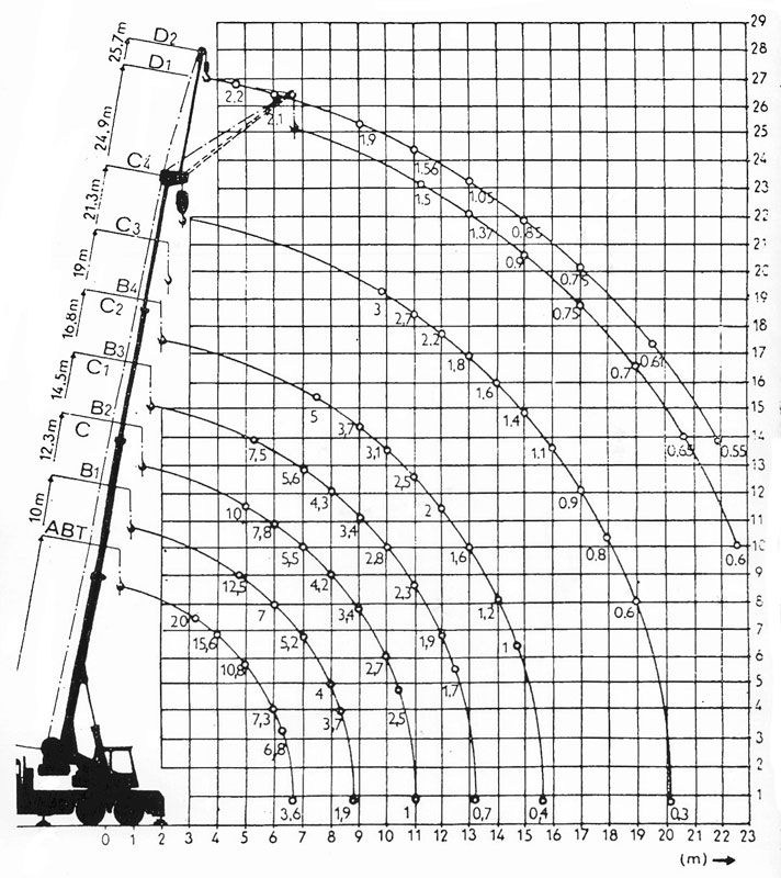 Graf Tatra 148 AD20